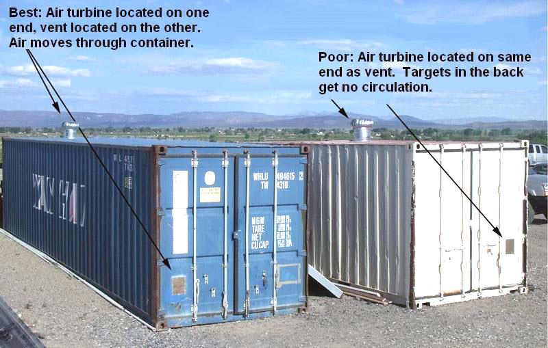 storageexample